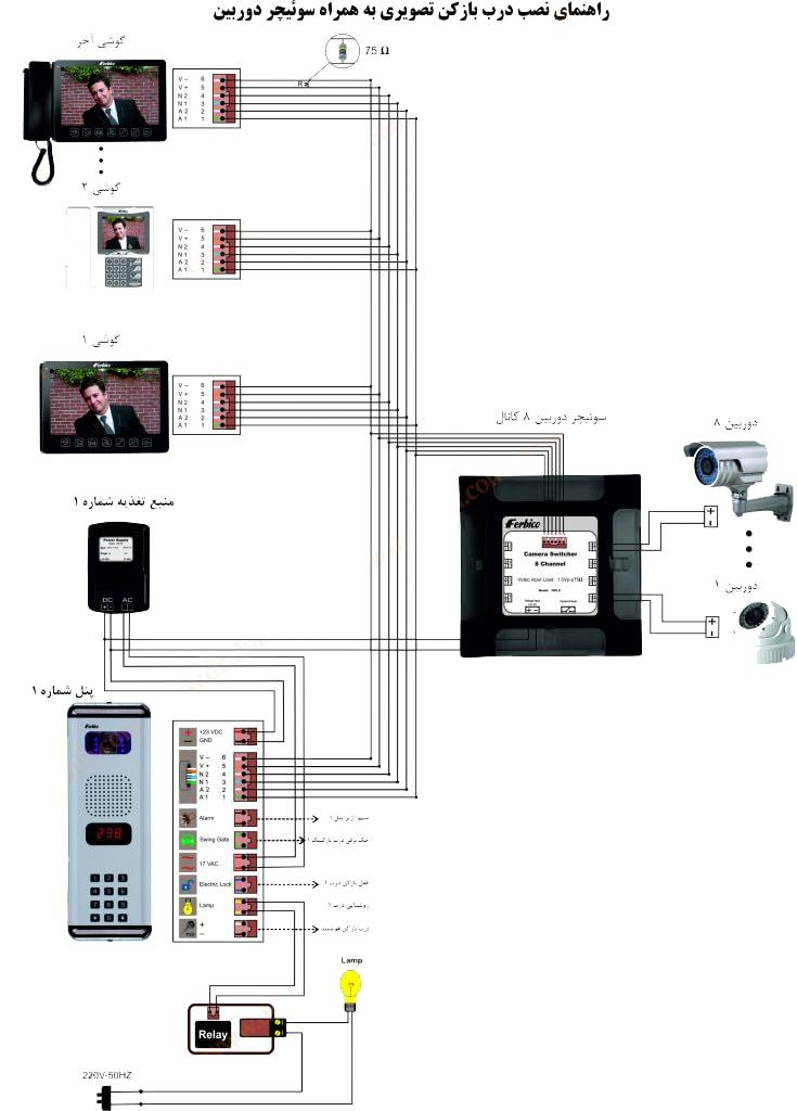راهنمای نصب سوئچیر دوربین آیفون تصویری هایلوک