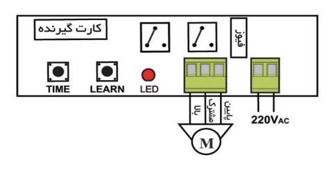 نقشه نصب مدار کرکره ساده توبلار