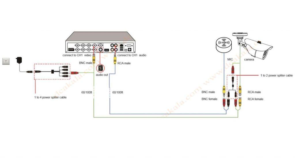 ضبط صدا در دوربین مدار بسته آنالوگ