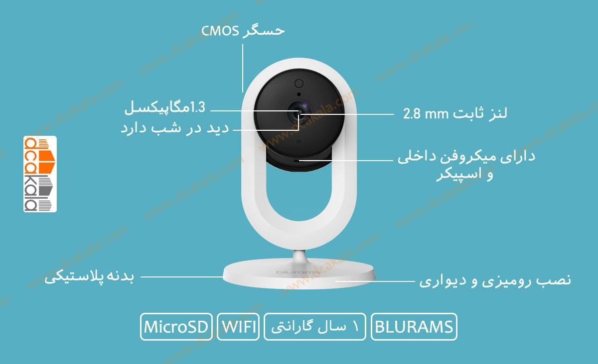 اینفوگرافی دوربین مدار بسته بلورمز مدل A11