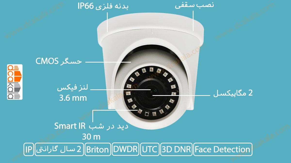اینفوگرافی تحت دوربین مدار بسته برایتون IPC-73521D87- I