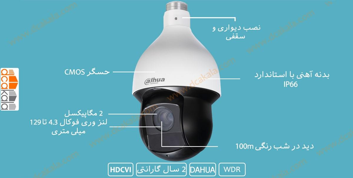 اینفو گرافی دوربین مدار بسته HDCVI داهوا SD59230I-HC