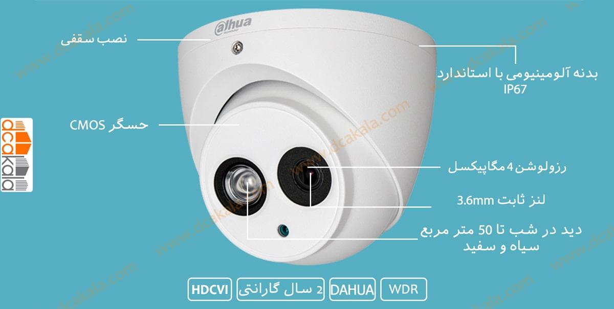 اینفو گرافی دوربین مدار بسته HDCVI داهوا DH-HAC-HDW1400EMP