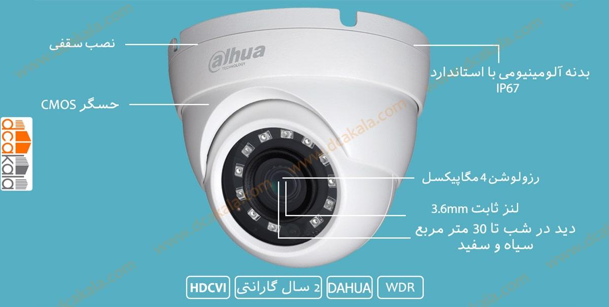 اینفو گرافی دوربین مدار بسته HDCVI داهوا DH-HAC-HDW1400MP