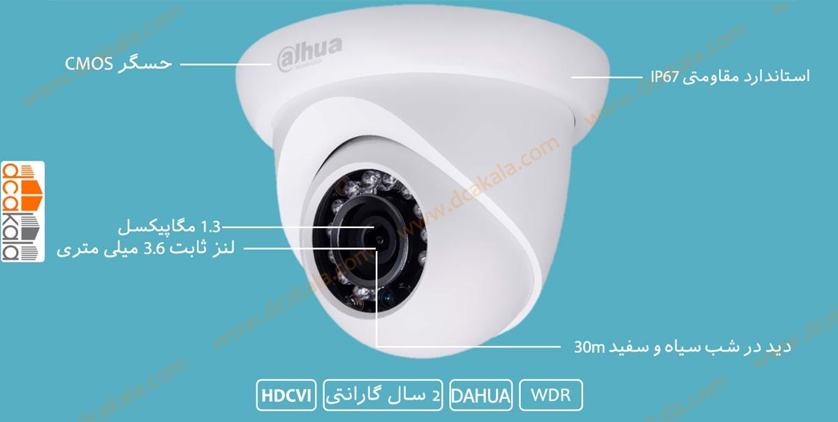 اینفو گرافی دوربین مدار بسته داهوا DH-HAC-HDW2120S