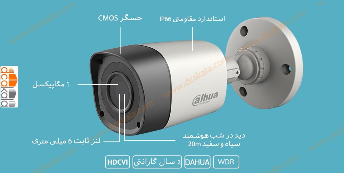 اینفو گرافی دوربین مدار بسته داهوا  DH-HAC-HFW1100RP