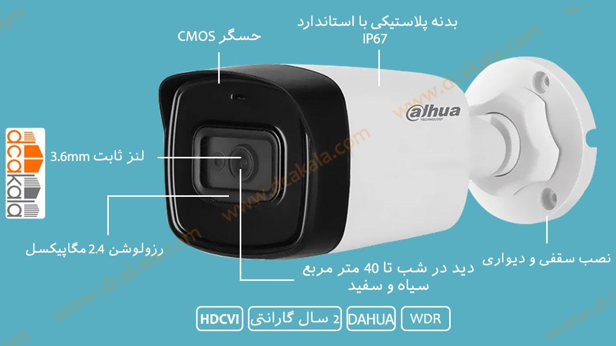 اینفو گرافی دوربین مدار بسته HDCVI داهوا DH-HAC-HFW1200TLP