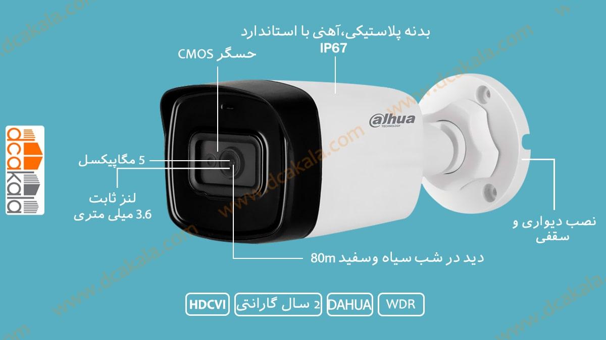 اینفو گرافی دوربین مدار بسته HDCVI داهوا DH-HAC-HFW1500THP-I8