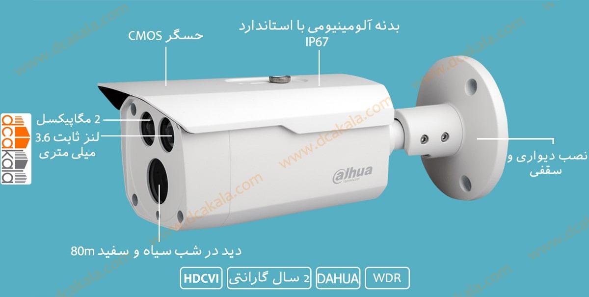 اینفو گرافی دوربین مدار بسته HDCVI داهوا DH-HAC-HFW1200DP