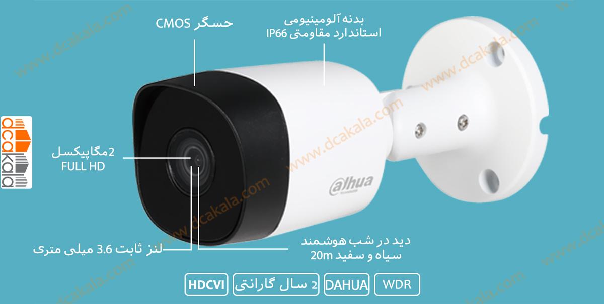 اینفو گرافی دوربین مداربسته داهوا مدل DH-HAC-B2A21P