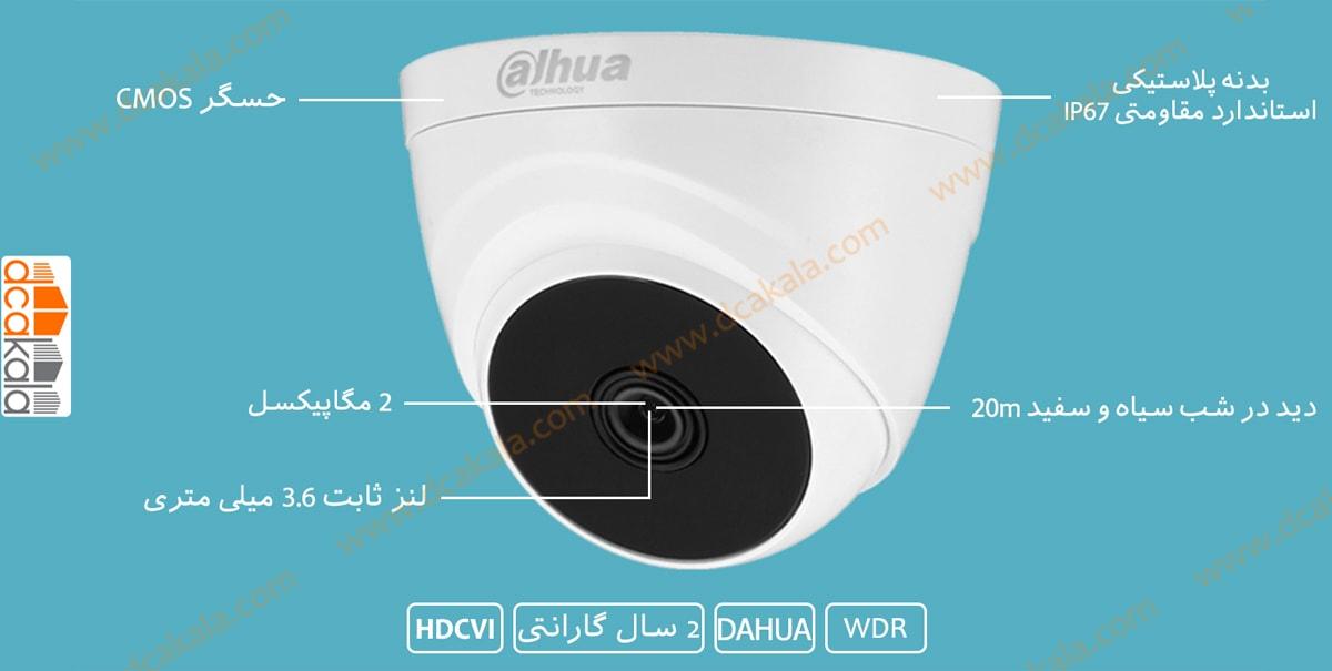 اینفو گرافی دوربین مدار بسته داهوا DH-HAC-T1A21P