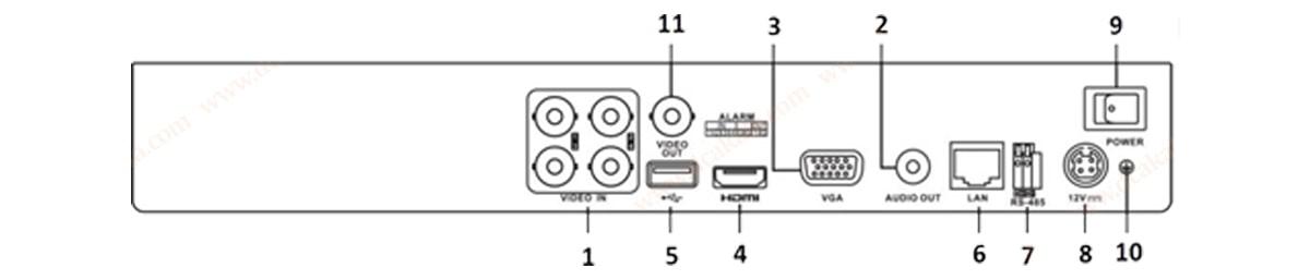 DVR دوربین مدار بسته هایلوک