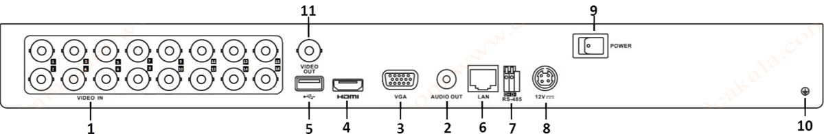 دی وی آر توربو اچ دی هایلوک 216U-F2