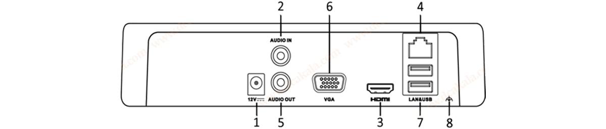ضبط کننده آی پی هایلوک NVR-108-B