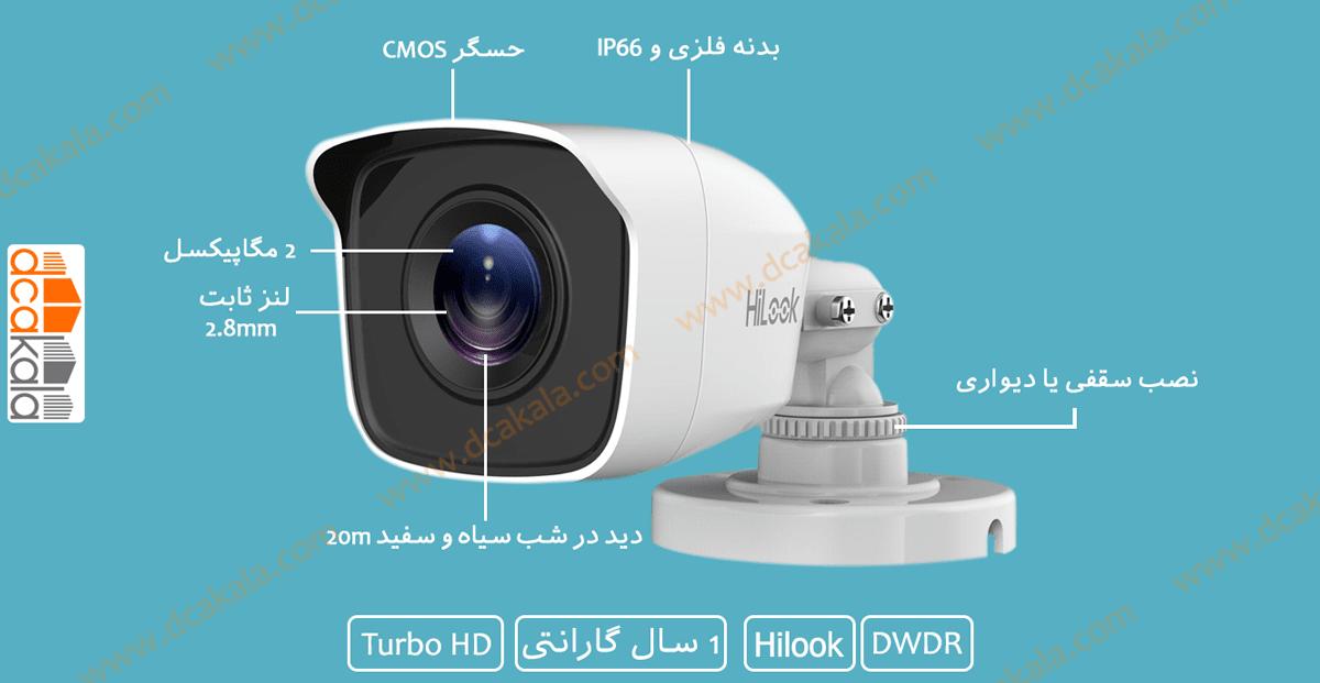 اینفوگرافی دوربین مداربسته هایلوک THC-B120-M