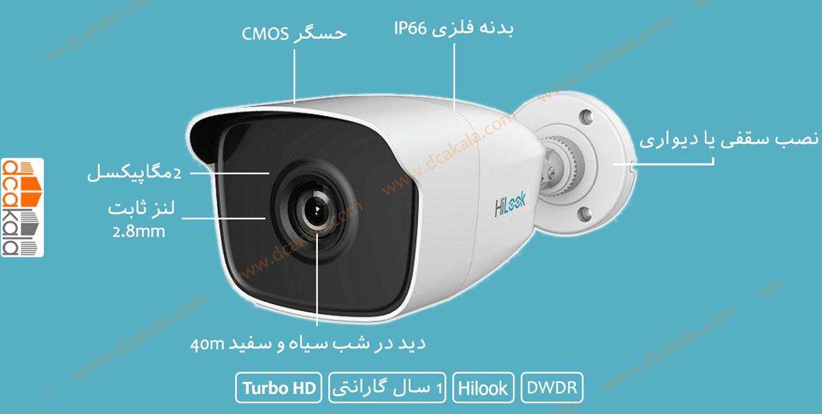 اینفوگرافی دوربین مداربسته هایلوک THC-B220-M