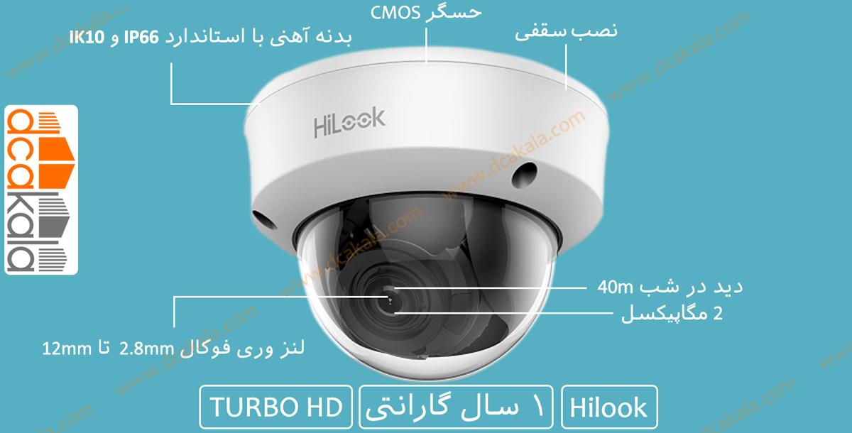 اینفوگرافی دوربیثن مداربسته هایلوک THC-D320-VF