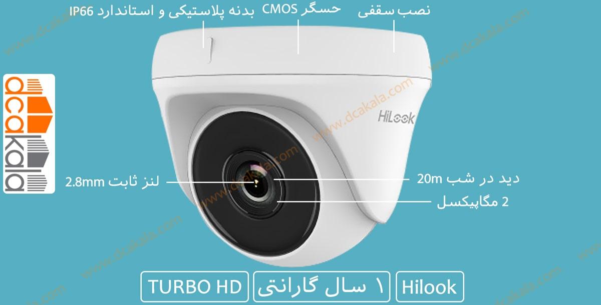 اینفوگرافی دوربین مدار بسته هایلوک THC-T120-P