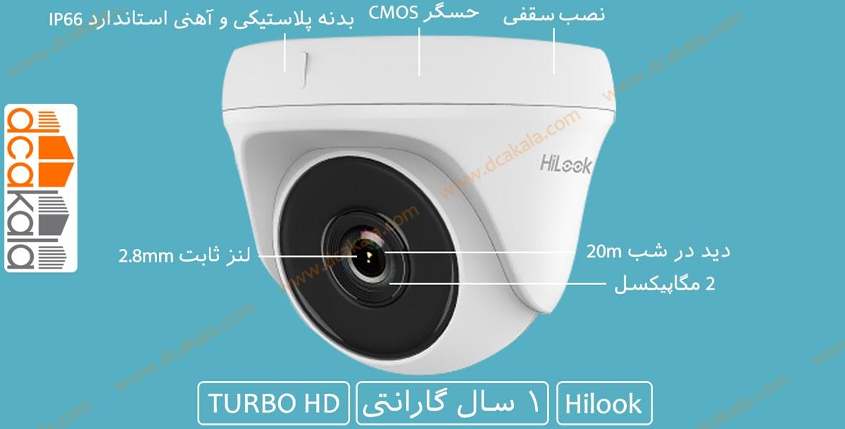 اینفوگرافی دوربین مدار بسته توربو اچ دی هایلوک THC-T120