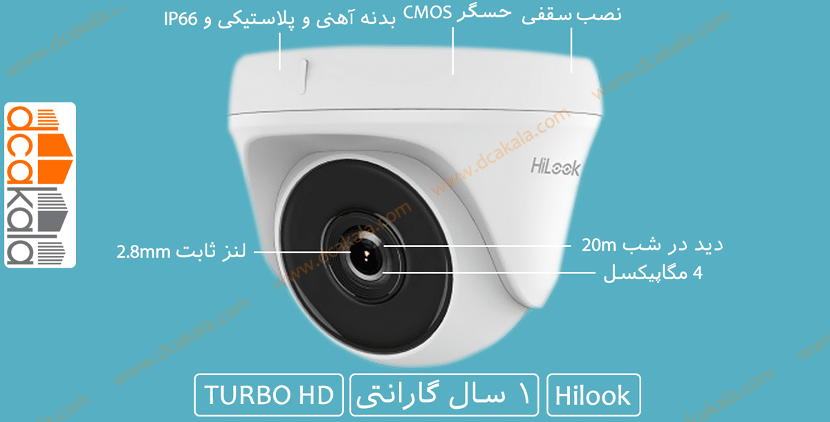 اینفوگرافی دوربین مداربسته هایلوک Turbo HD مدل THC-T140