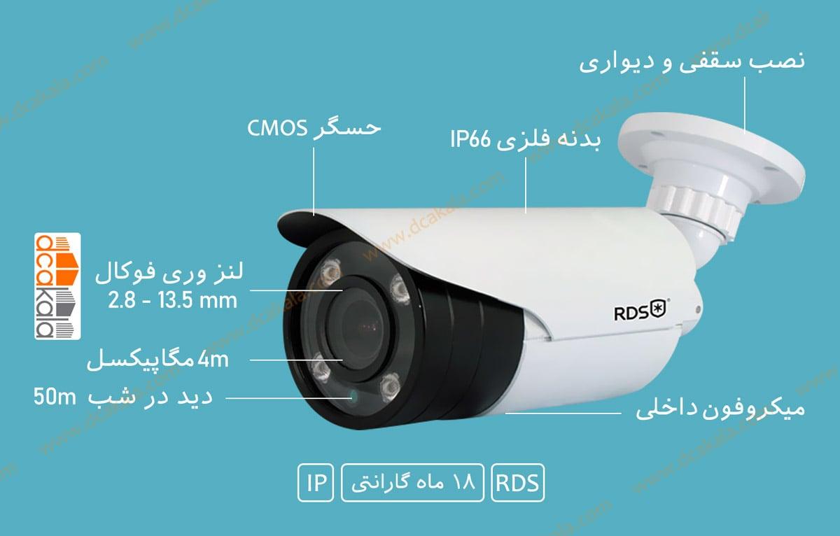 اینفوگرافی دوربین مدار بسته تحت شبکه RDS مدل IP410DV-RJP
