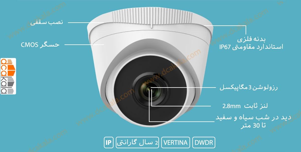 اینفوگرافی دوربین مداربسته ورتینا تحت شبکه مدل VNC-2361