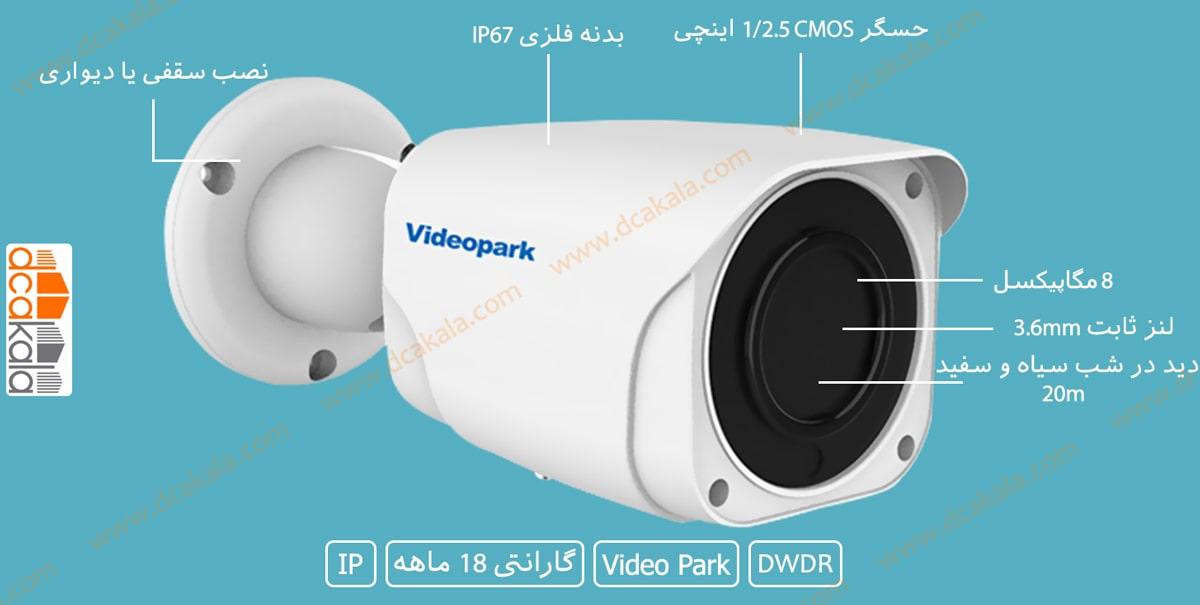 اینفو گرافی دوربین مدار بسته ویدئو پارک ZN-NC-GAR2800-I2PS