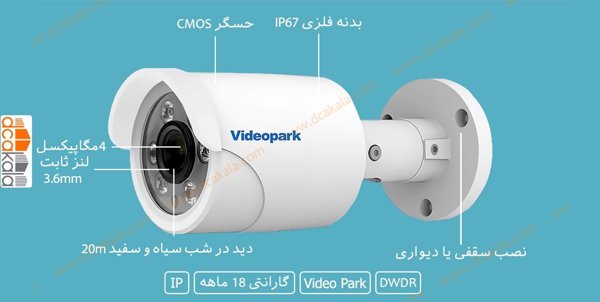 اینفو گرافی دوربین مدار بسته ویدئو پارک ZN-NC-GAR2400-I2PS