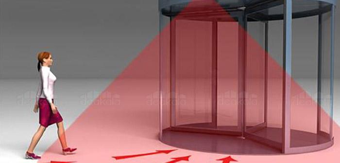 درب اتوماتیک شیشه ای گردان