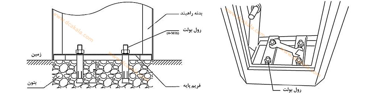 راهنمای نصب راهبند