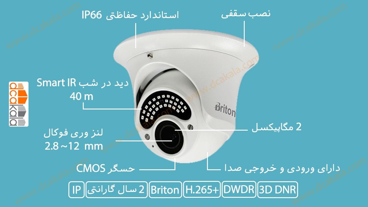 اینفو گرافی دوربین مدار بسته تحت شبکه برایتون مدل IPC70520E91-AI