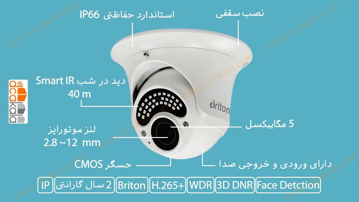 اینفو گرافی دوربین مدار بسته تحت شبکه برایتون مدل IPC70650E91WD-AIZ