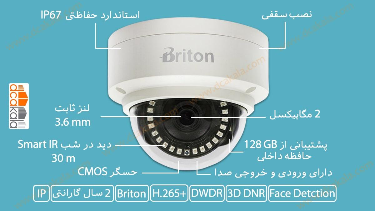اینفوگرافی دوربین مدار بسته تحت شبکه برایتون مدل IPC74520D89-FMI