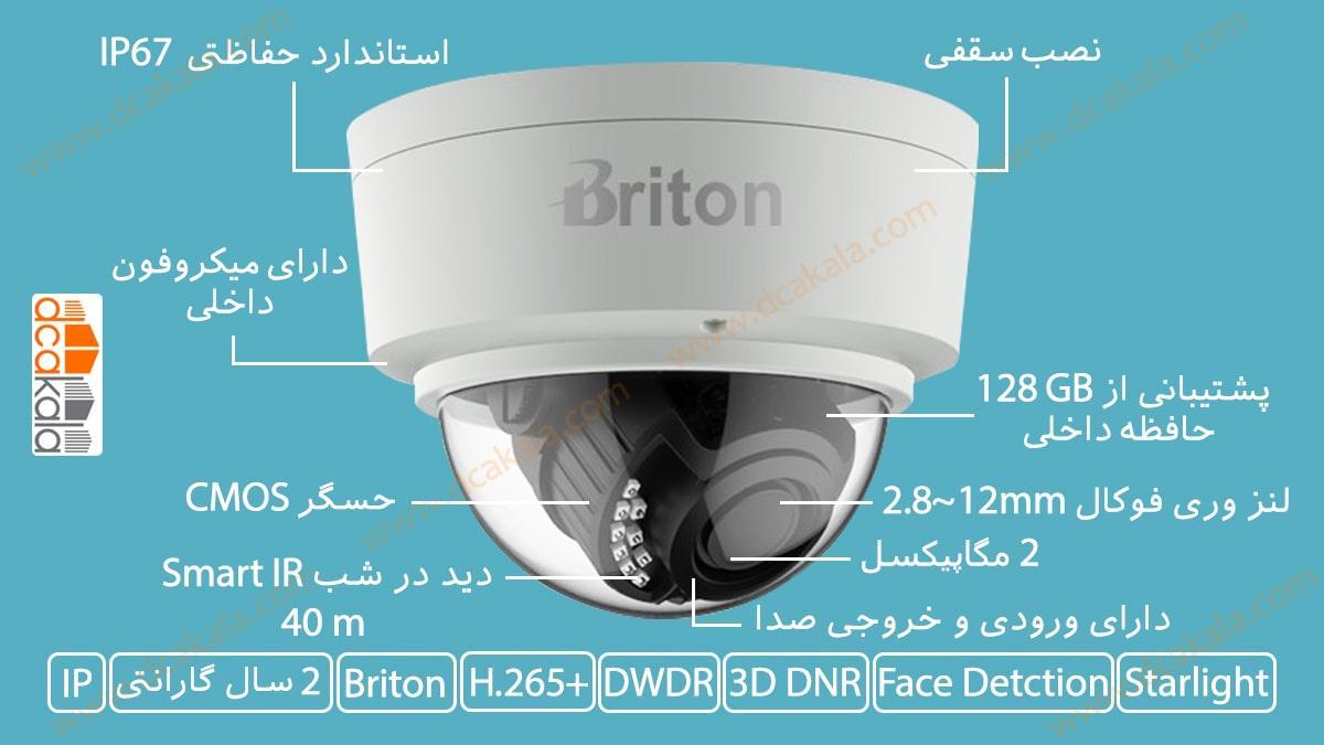 اینفوگرافی دوربین مدار بسته تحت شبکه برایتون مدل IPC74520E89-FMI