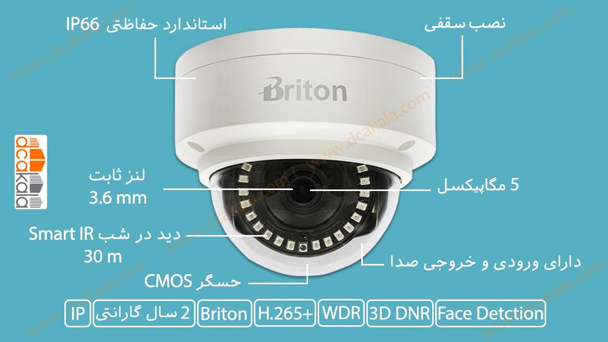 اینفوگرافی دوربین مدار بسته تحت شبکه برایتون مدل IPC74650D89WD-AI