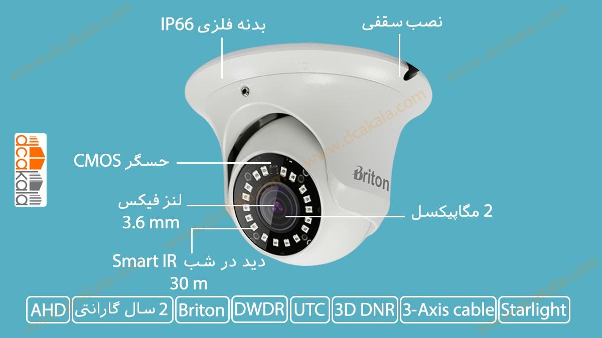 اینفوگرافی دوربین مدار بسته AHD برایتون مدل UVC64D83