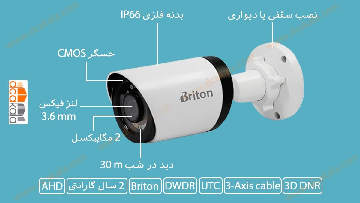 اینفوگرافی دوربین مدار بسته برایتون مدل uvc74b17
