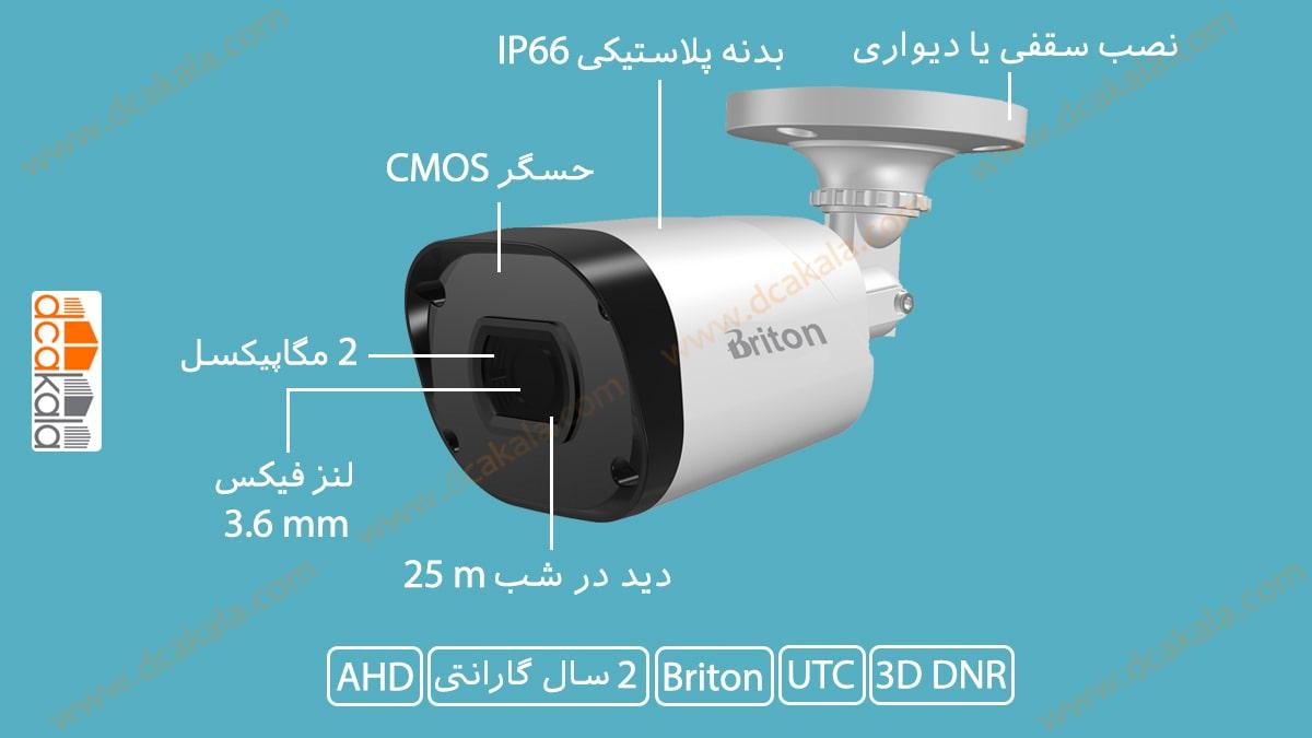 اینفوگرافی دوربین مدار بسته برایتون مدل uvc78b19p