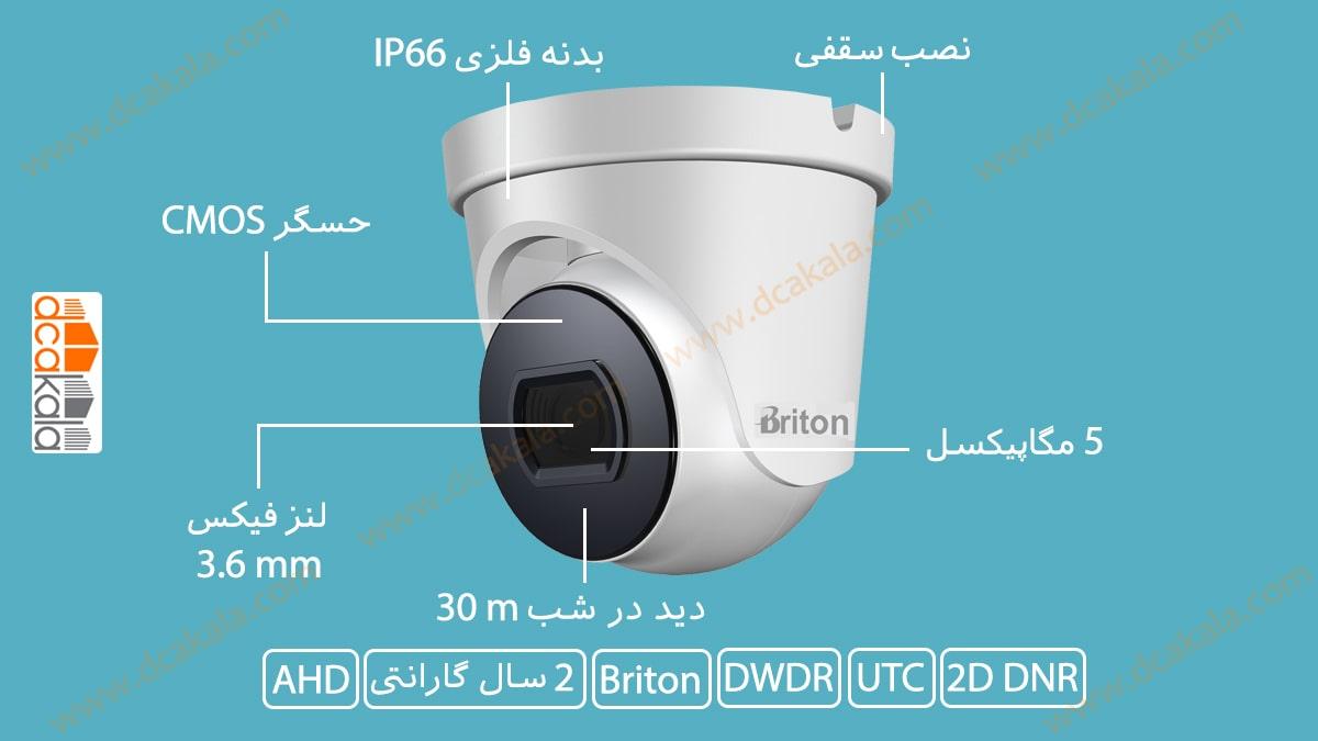 اینفوگرافی دوربین مدار بسته برایتون مدل uvc83d85