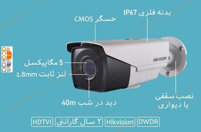 اینفوگرافی دوربین مداربسته توربو اچ دی هایک ویژن ds-2ce16h1t-it3e