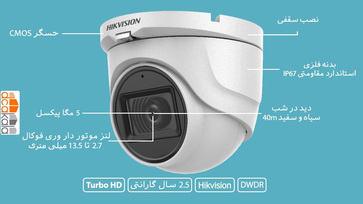 اینفوگرافی دوربین مدار بسته توربو اچ دی هایک ویژن مدل DS-2CE56H0T-IT3ZF