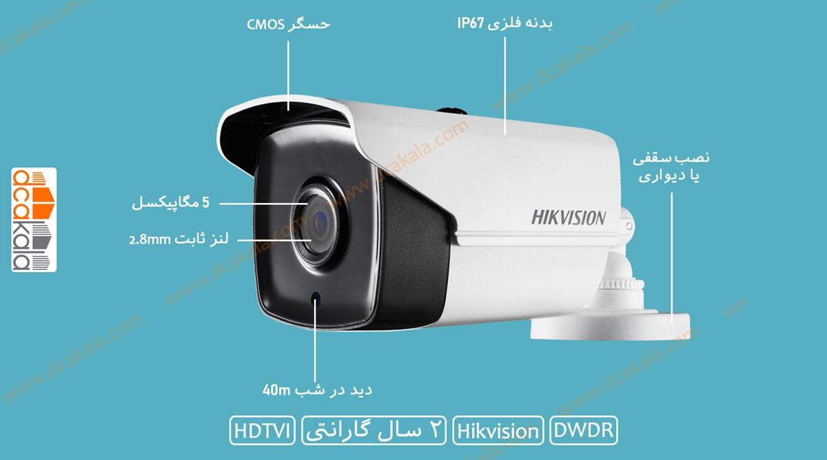 اینفوگرافی دوربین مداربسته هایک ویژن ds-2ce16h0t-it3f