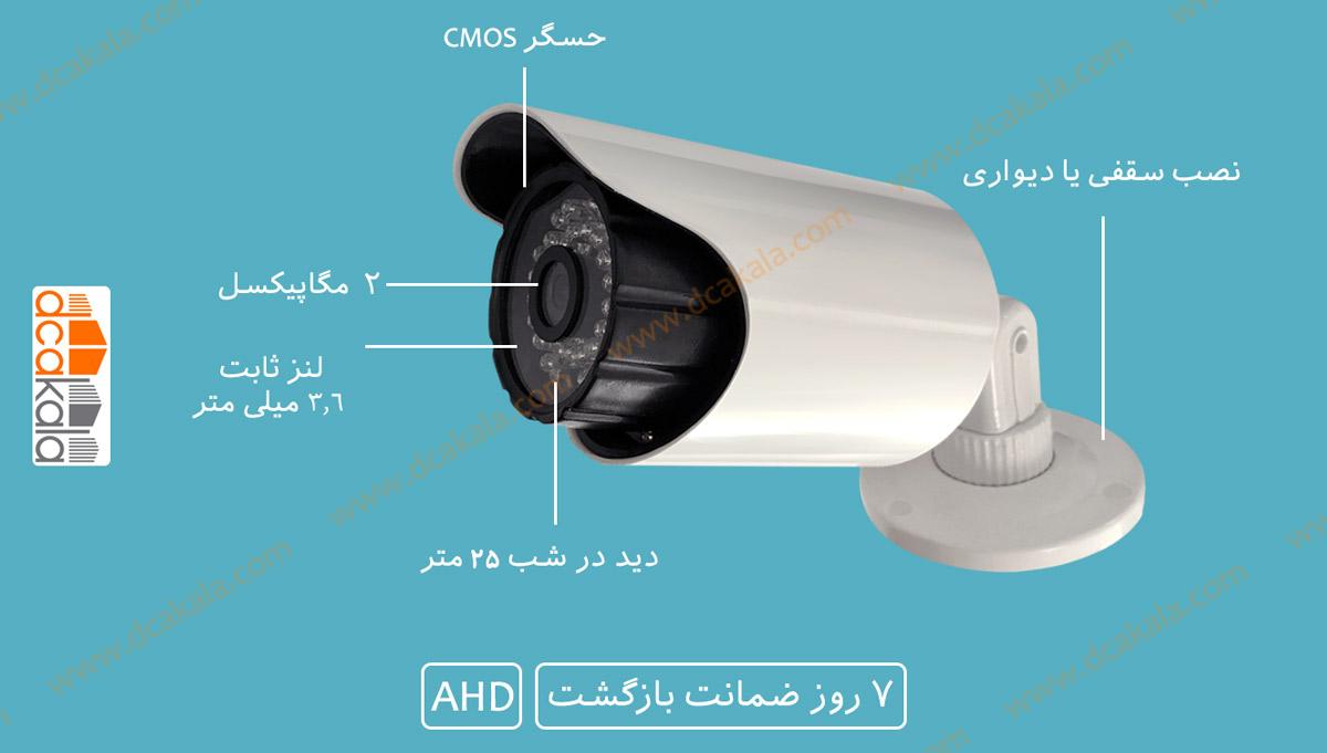اینفوگرافی دوربین مداربسته ارزان قیمت lx-bf1845