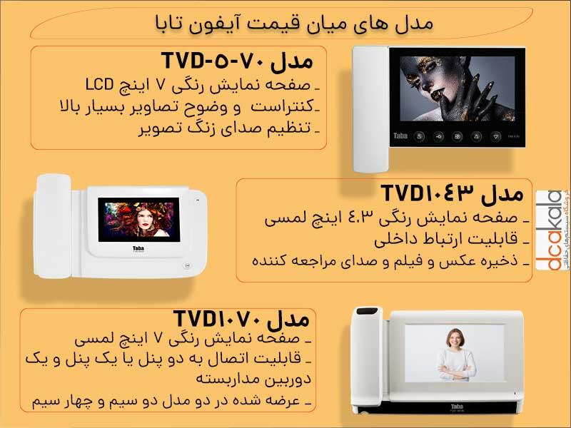 محصولات میان قیمت تابا